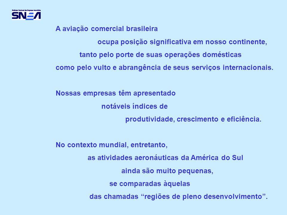A aviação comercial brasileira ocupa posição significativa em nosso continente, tanto pelo porte de suas operações domésticas como pelo vulto e abrang