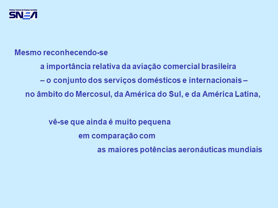 Mesmo reconhecendo-se a importância relativa da aviação comercial brasileira – o conjunto dos serviços domésticos e internacionais – no âmbito do Mercosul, da América do Sul, e da América Latina, vê-se que ainda é muito pequena em comparação com as maiores potências aeronáuticas mundiais