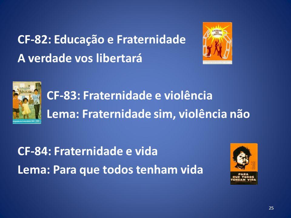 CF-82: Educação e Fraternidade A verdade vos libertará CF-83: Fraternidade e violência Lema: Fraternidade sim, violência não CF-84: Fraternidade e vida Lema: Para que todos tenham vida 25