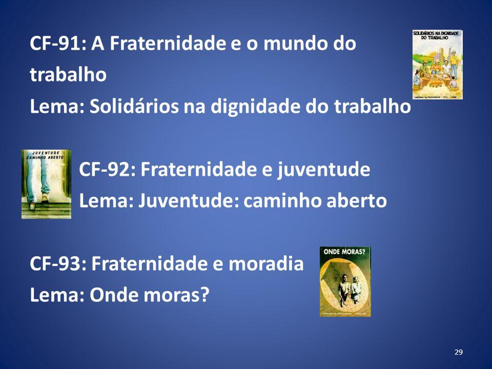 CF-91: A Fraternidade e o mundo do trabalho Lema: Solidários na dignidade do trabalho CF-92: Fraternidade e juventude Lema: Juventude: caminho aberto CF-93: Fraternidade e moradia Lema: Onde moras.