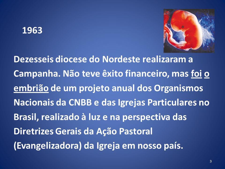 1963 Dezesseis diocese do Nordeste realizaram a Campanha.