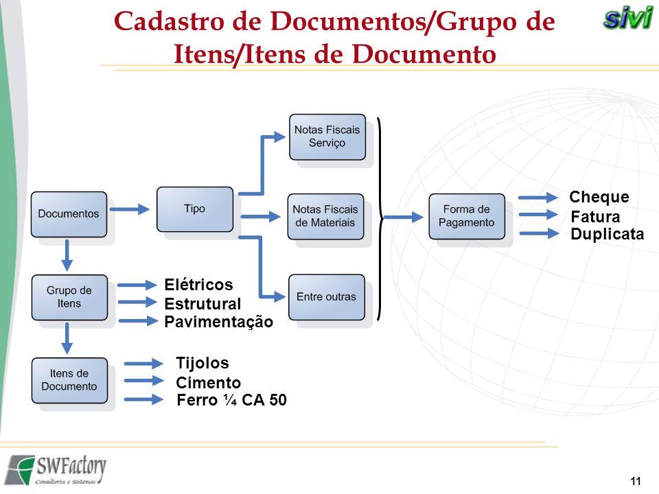 11 Cadastro de Documentos/Grupo de Itens/Itens de Documento Elétricos Estrutural Pavimentação Tijolos Cimento Ferro ¼ CA 50 Cheque Fatura Duplicata