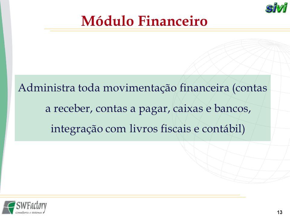 13 Módulo Financeiro Administra toda movimentação financeira (contas a receber, contas a pagar, caixas e bancos, integração com livros fiscais e contá