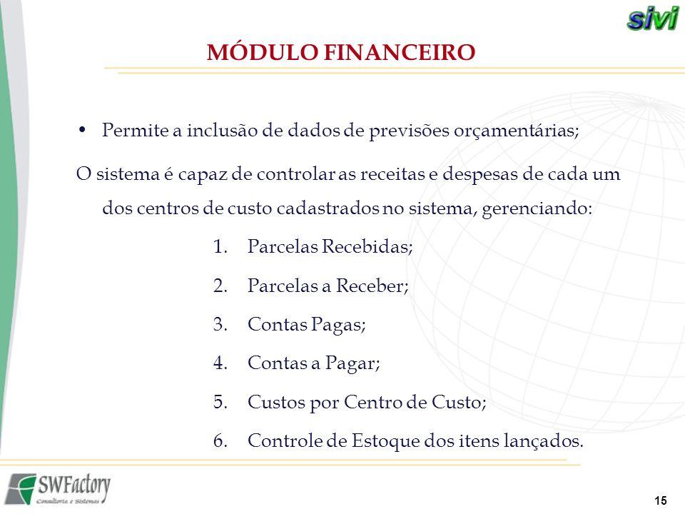 15 Permite a inclusão de dados de previsões orçamentárias; O sistema é capaz de controlar as receitas e despesas de cada um dos centros de custo cadas