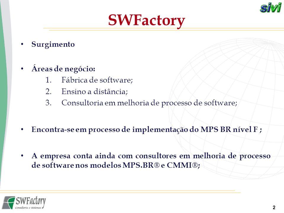 2 SWFactory Surgimento Áreas de negócio: 1.Fábrica de software; 2.Ensino a distância; 3.Consultoria em melhoria de processo de software; Encontra-se e