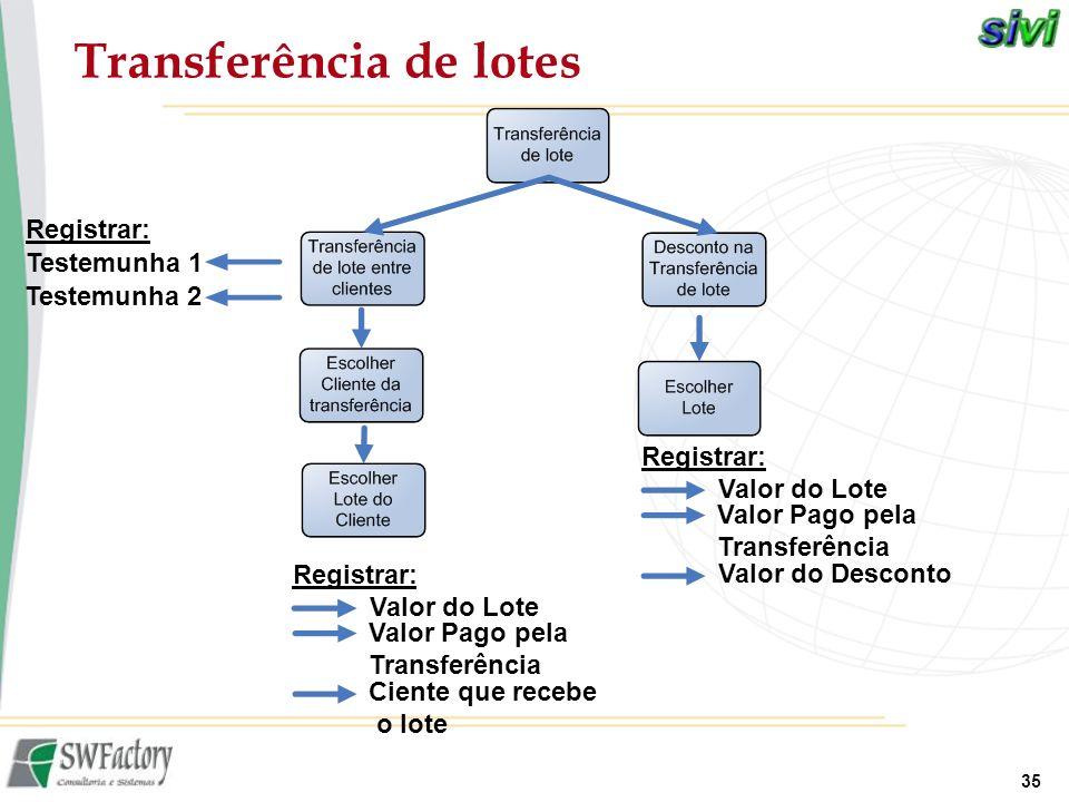35 Transferência de lotes Registrar: Testemunha 2 Testemunha 1 Valor do Lote Registrar: Valor Pago pela Transferência Ciente que recebe o lote Valor d