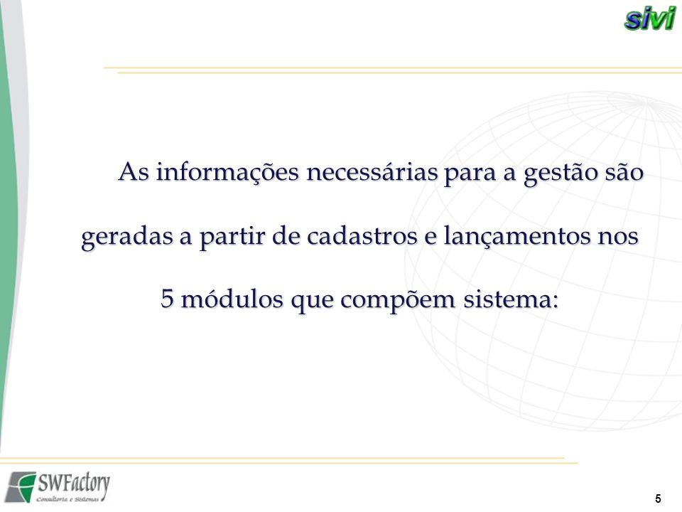 5 As informações necessárias para a gestão são geradas a partir de cadastros e lançamentos nos 5 módulos que compõem sistema: