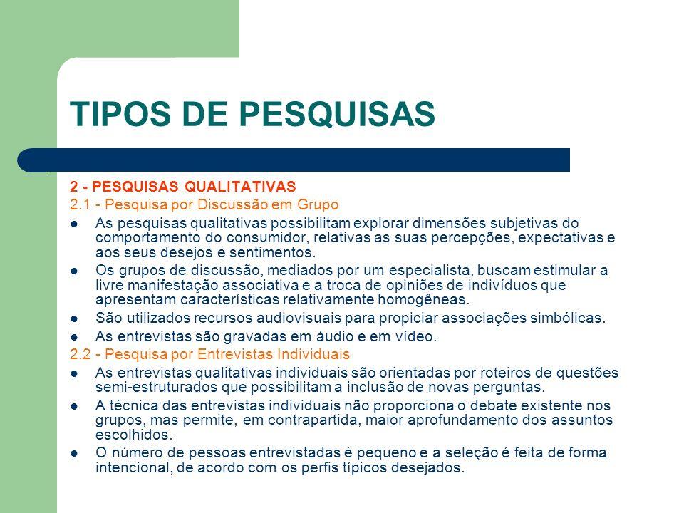 TIPOS DE PESQUISAS 2 - PESQUISAS QUALITATIVAS 2.1 - Pesquisa por Discussão em Grupo As pesquisas qualitativas possibilitam explorar dimensões subjetiv