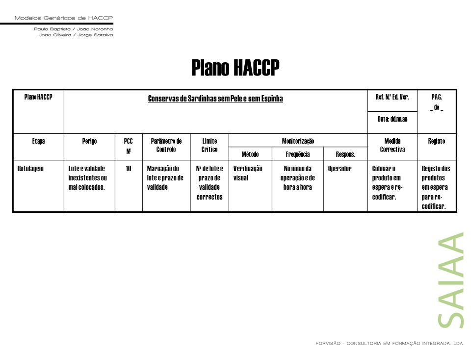 Plano HACCP Conservas de Sardinhas sem Pele e sem Espinha Ref. N.º Ed. Ver.PAG. _ de _ Data: dd.nn.aa EtapaPerigoPCC Nº Parâmetro de Controlo Limite C