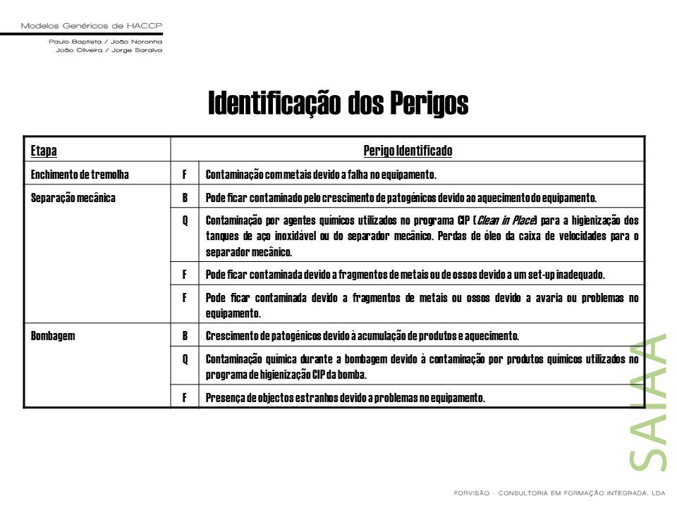 Identificação dos Perigos EtapaPerigo Identificado Enchimento de tremolhaFContaminação com metais devido a falha no equipamento. Separação mecânicaBPo