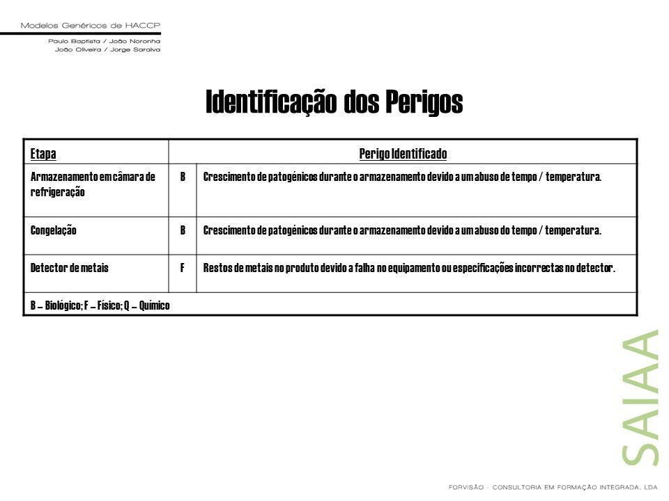 Identificação dos Perigos EtapaPerigo Identificado Armazenamento em câmara de refrigeração BCrescimento de patogénicos durante o armazenamento devido