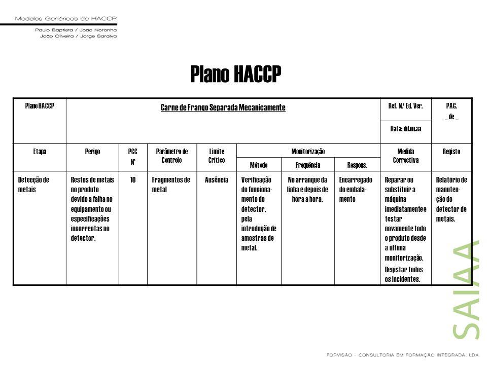 Plano HACCP Carne de Frango Separada Mecanicamente Ref. N.º Ed. Ver.PAG. _ de _ Data: dd.nn.aa EtapaPerigoPCC Nº Parâmetro de Controlo Limite Crítico