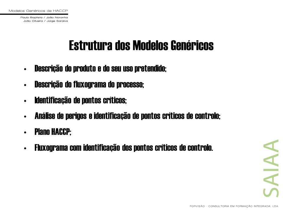 Estrutura dos Modelos Genéricos Descrição do produto e do seu uso pretendido; Descrição do fluxograma do processo; Identificação de pontos críticos; A
