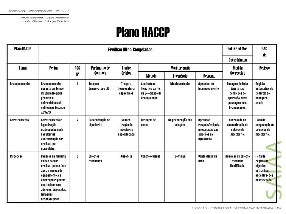 Plano HACCP Ervilhas Ultra-Congeladas Ref. N.º Ed. Ver.PAG. _ de _ Data: dd.nn.aa EtapaPerigoPCC Nº Parâmetro de Controlo Limite Crítico Monitorização