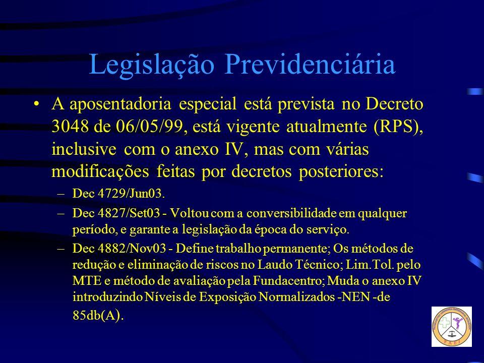 Legislação Previdenciária A aposentadoria especial está prevista no Decreto 3048 de 06/05/99, está vigente atualmente (RPS), inclusive com o anexo IV,