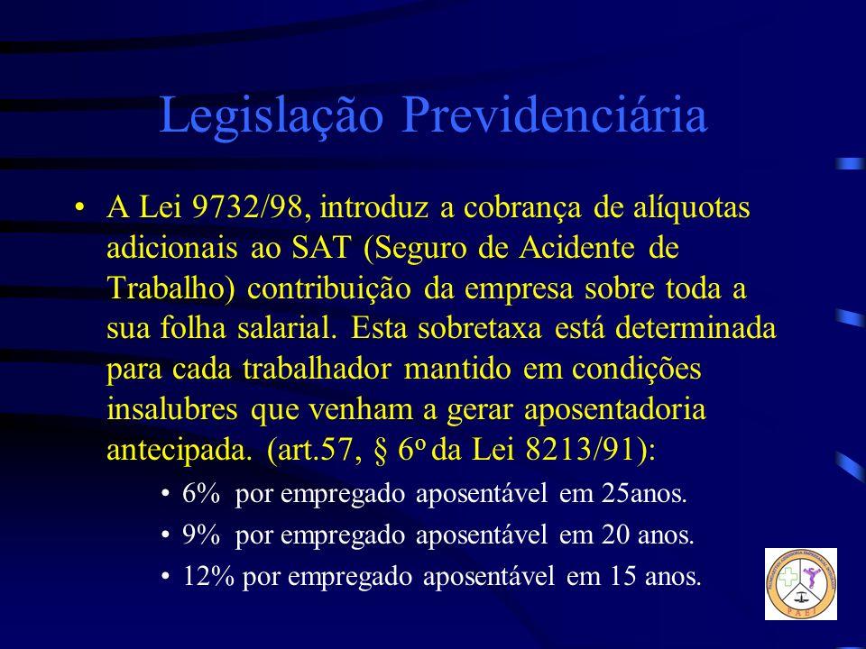 Legislação Previdenciária A Lei 9732/98, introduz a cobrança de alíquotas adicionais ao SAT (Seguro de Acidente de Trabalho) contribuição da empresa s
