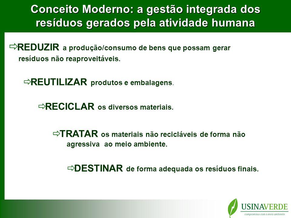 ETAPAS DO PROCESSO O processo USINAVERDE de destinação final dos resíduos sólidos urbanos ocorre em duas etapas: 1ª etapa: Segregação dos materiais destinados à reciclagem e pré- tratamento dos RSU.
