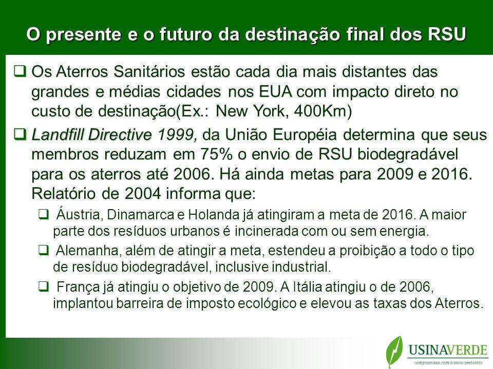 Emanações Gasosas Obs.: Resultados de testes realizados entre set./dez. 2004