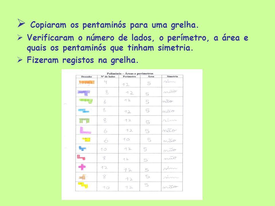 Copiaram os pentaminós para uma grelha. Verificaram o número de lados, o perímetro, a área e quais os pentaminós que tinham simetria. Fizeram registos