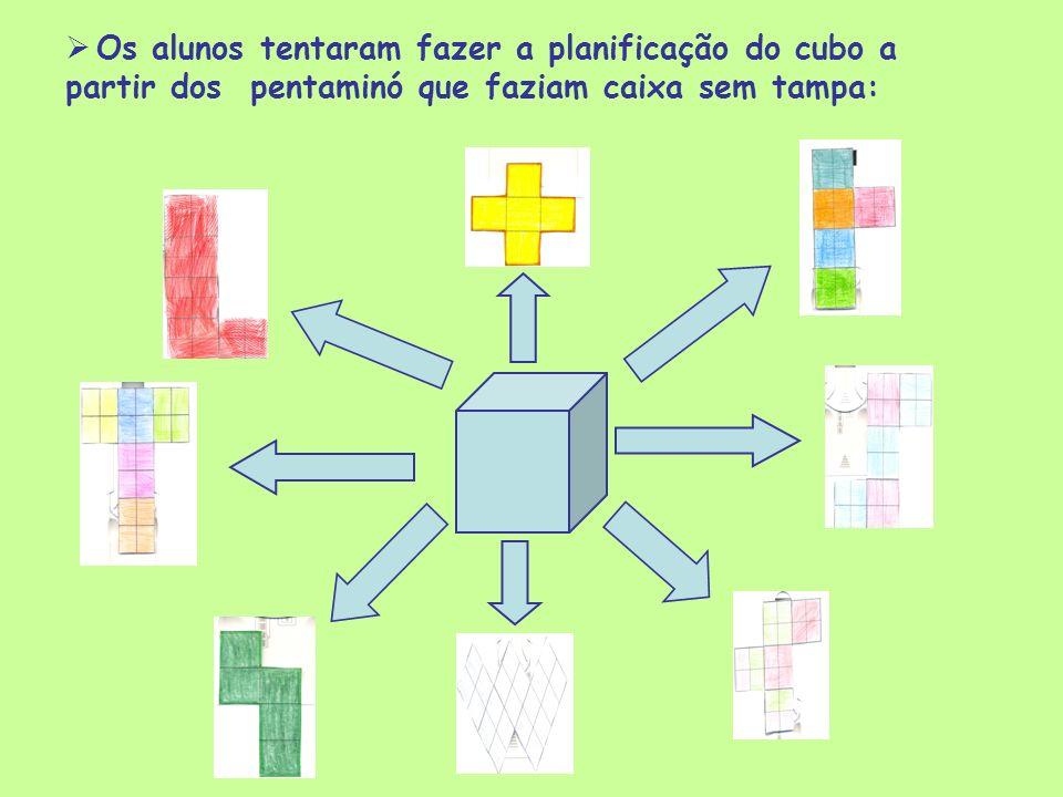 Planificação do cubo Todo o trabalho foi repetido Descobriram-se as onze planificações Novamente houve necessidade de agrupa-los de forma a verificar-se que não eram repetidos Foram copiados para uma grelha após a elaboração no quadro Verificou-se o número de lados, perímetro, área e simetria Fizeram-se os respectivos registos