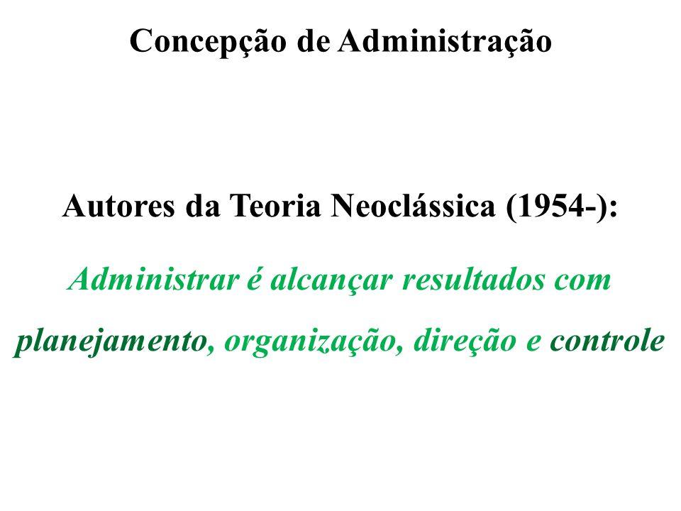 Concepção de Administração Autores da Teoria Neoclássica (1954-): Administrar é alcançar resultados com planejamento, organização, direção e controle