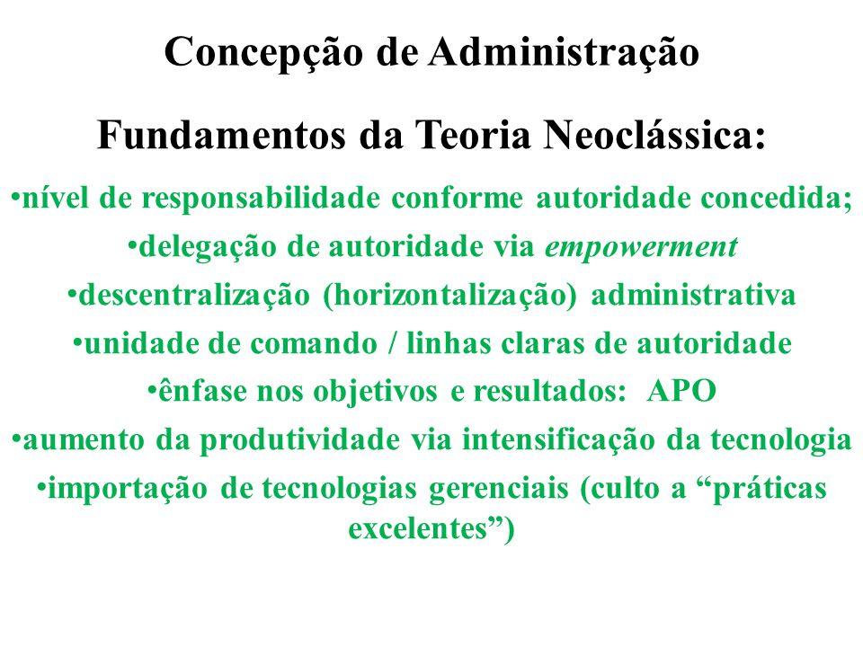 Concepção de Administração Fundamentos da Teoria Neoclássica: nível de responsabilidade conforme autoridade concedida; delegação de autoridade via emp