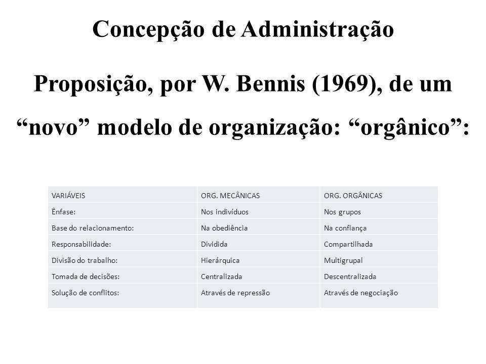Concepção de Administração Proposição, por W. Bennis (1969), de um novo modelo de organização: orgânico: VARIÁVEISORG. MECÂNICASORG. ORGÂNICAS Ênfase: