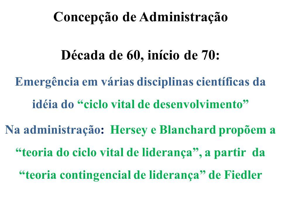 Concepção de Administração Década de 60, início de 70: Emergência em várias disciplinas científicas da idéia do ciclo vital de desenvolvimento Na admi