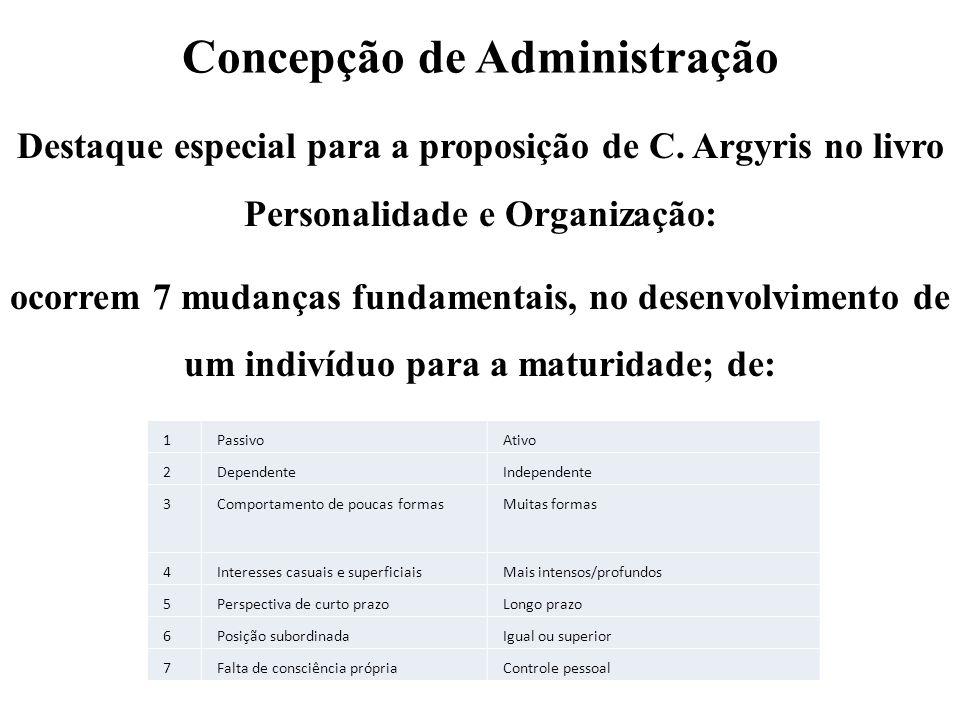 Concepção de Administração Destaque especial para a proposição de C. Argyris no livro Personalidade e Organização: ocorrem 7 mudanças fundamentais, no