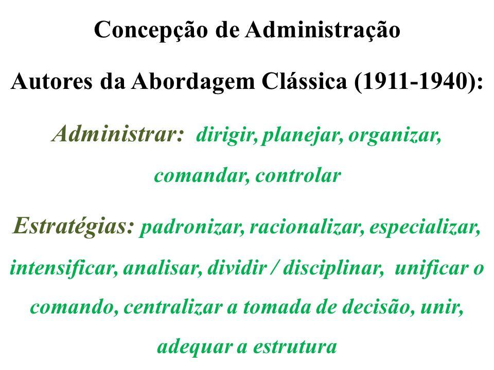 Concepção de Administração Autores da Abordagem Clássica (1911-1940): Administrar: dirigir, planejar, organizar, comandar, controlar Estratégias: padr
