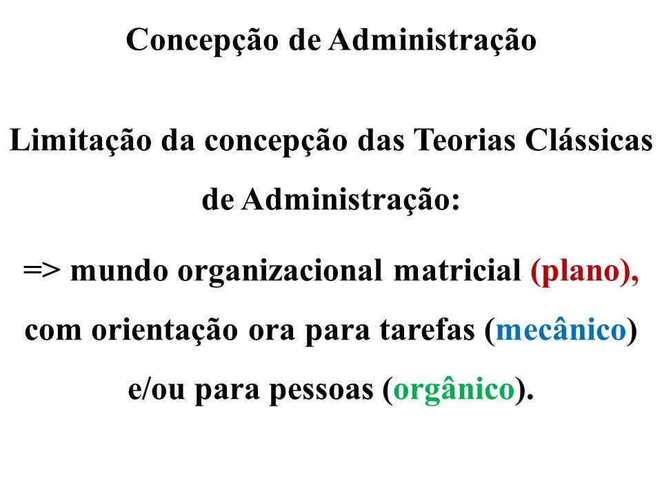 Concepção de Administração Limitação da concepção das Teorias Clássicas de Administração: => mundo organizacional matricial (plano), com orientação or