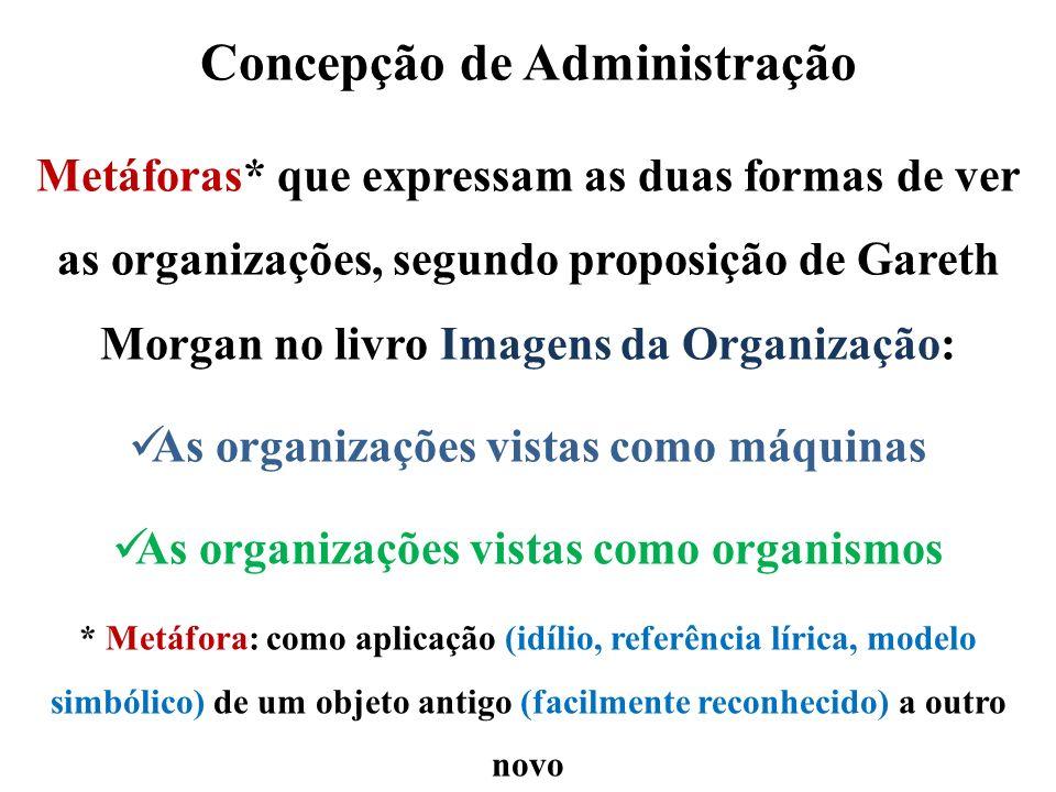 Concepção de Administração Metáforas* que expressam as duas formas de ver as organizações, segundo proposição de Gareth Morgan no livro Imagens da Org