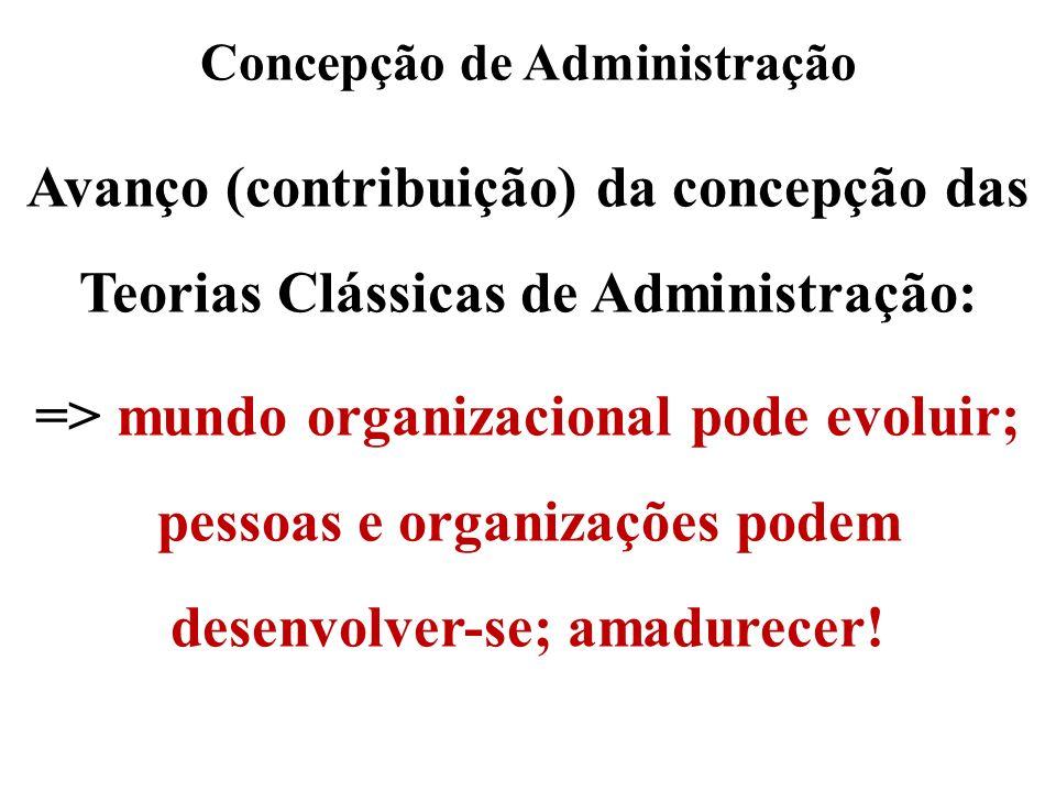 Concepção de Administração Avanço (contribuição) da concepção das Teorias Clássicas de Administração: => mundo organizacional pode evoluir; pessoas e