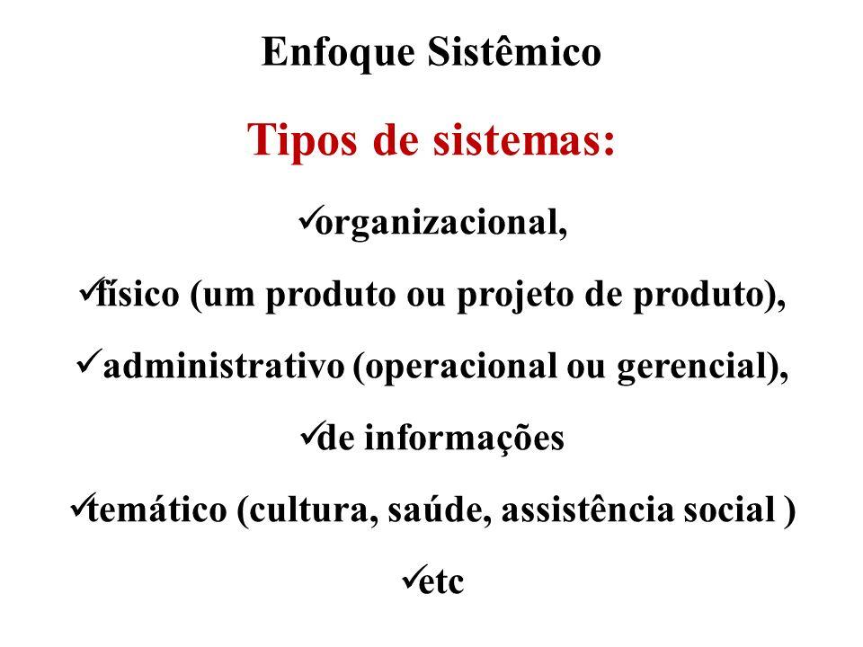 Enfoque Sistêmico Tipos de sistemas: organizacional, físico (um produto ou projeto de produto), administrativo (operacional ou gerencial), de informaç