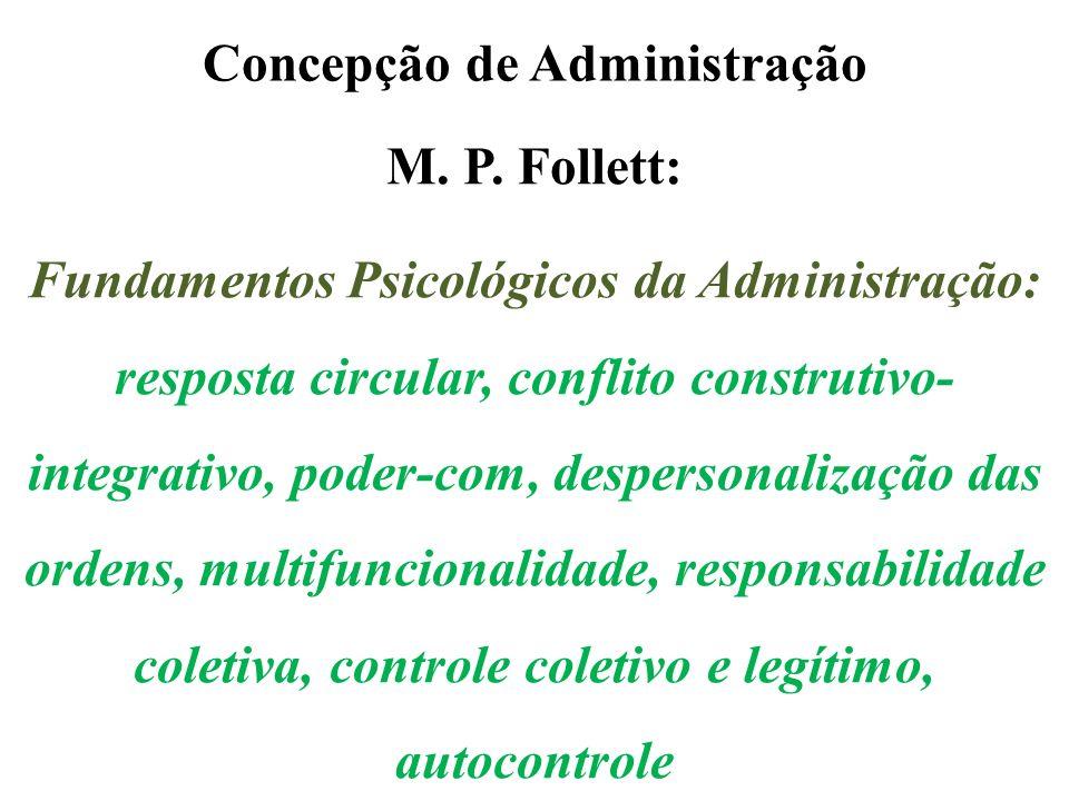 Concepção de Administração M. P. Follett: Fundamentos Psicológicos da Administração: resposta circular, conflito construtivo- integrativo, poder-com,