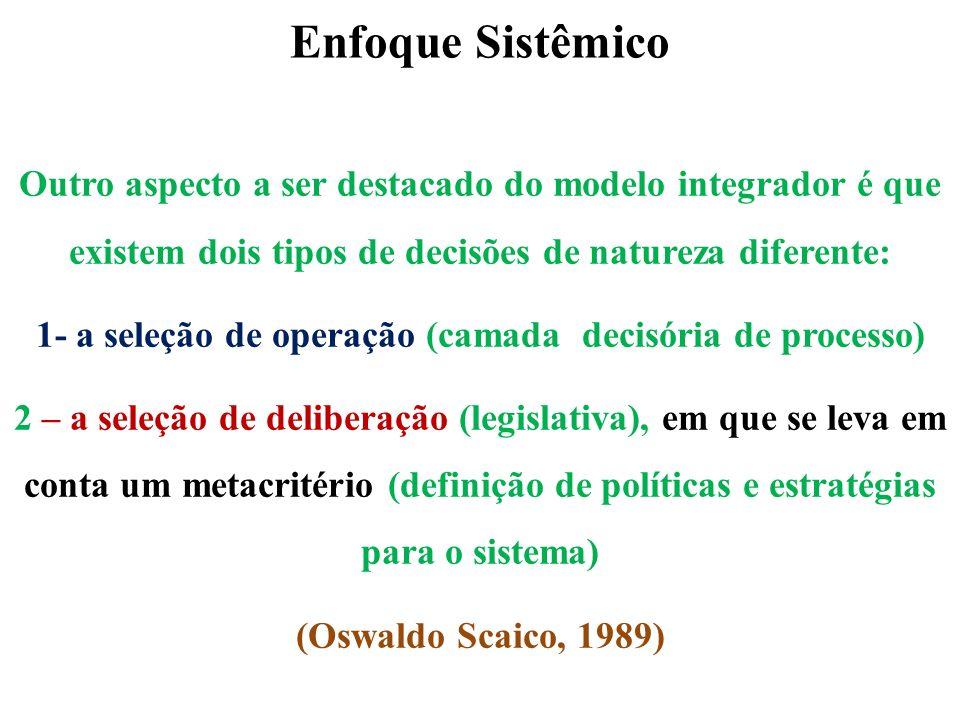 Enfoque Sistêmico Outro aspecto a ser destacado do modelo integrador é que existem dois tipos de decisões de natureza diferente: 1- a seleção de opera