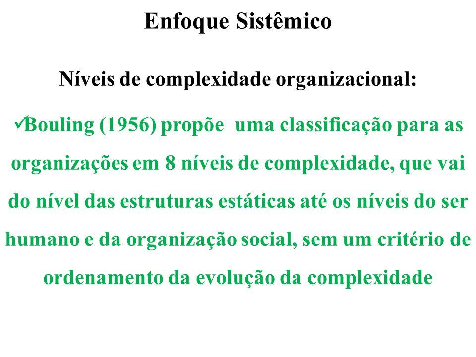 Enfoque Sistêmico Níveis de complexidade organizacional: Bouling (1956) propõe uma classificação para as organizações em 8 níveis de complexidade, que
