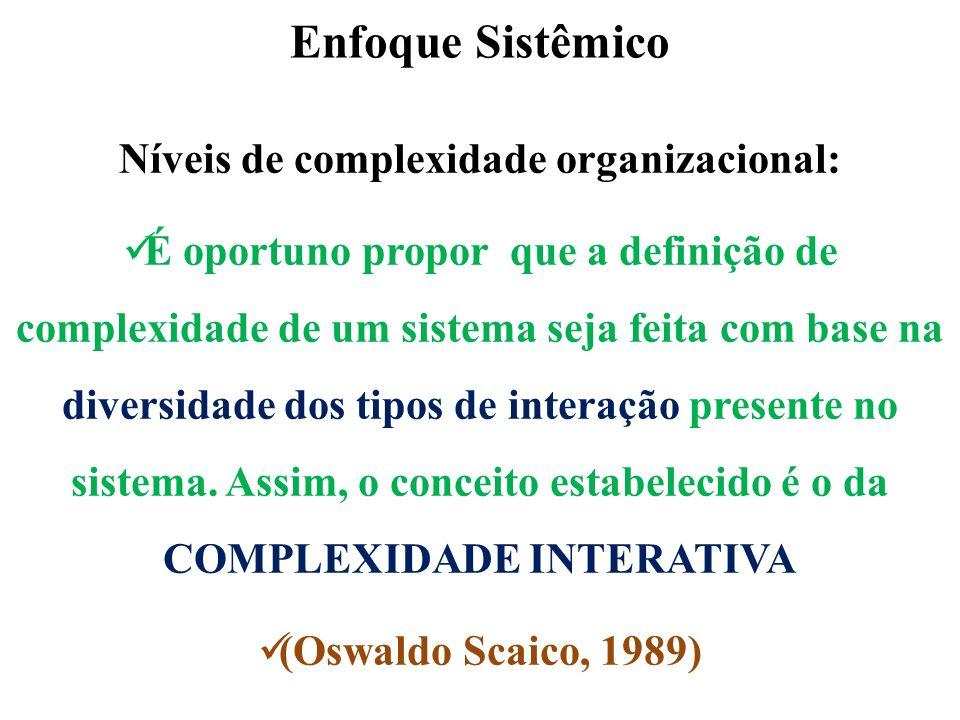 Enfoque Sistêmico Níveis de complexidade organizacional: É oportuno propor que a definição de complexidade de um sistema seja feita com base na divers