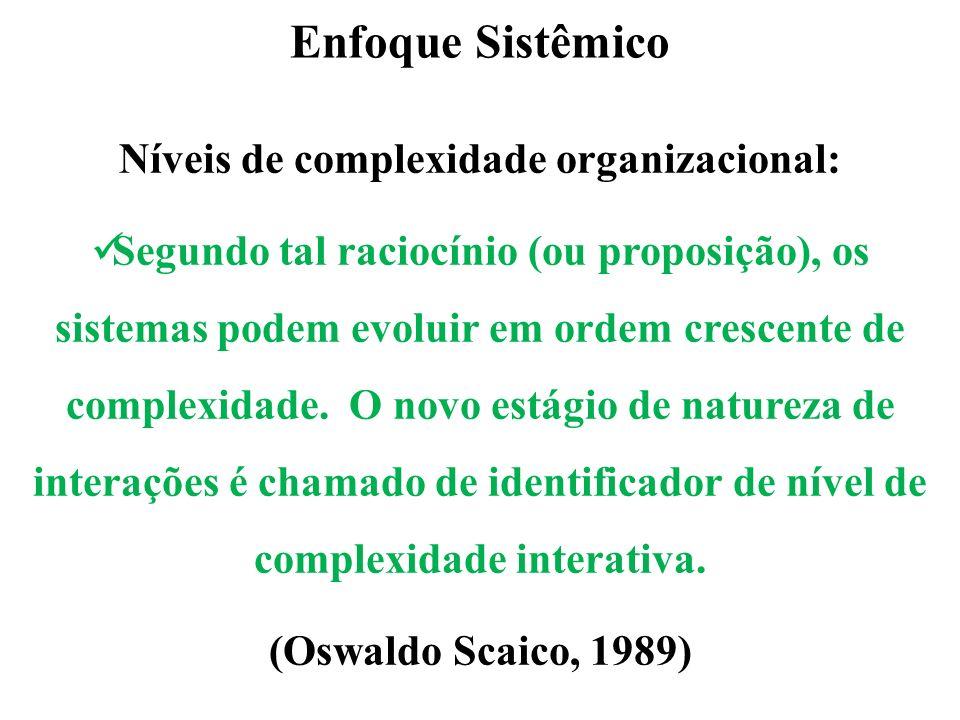 Enfoque Sistêmico Níveis de complexidade organizacional: Segundo tal raciocínio (ou proposição), os sistemas podem evoluir em ordem crescente de compl