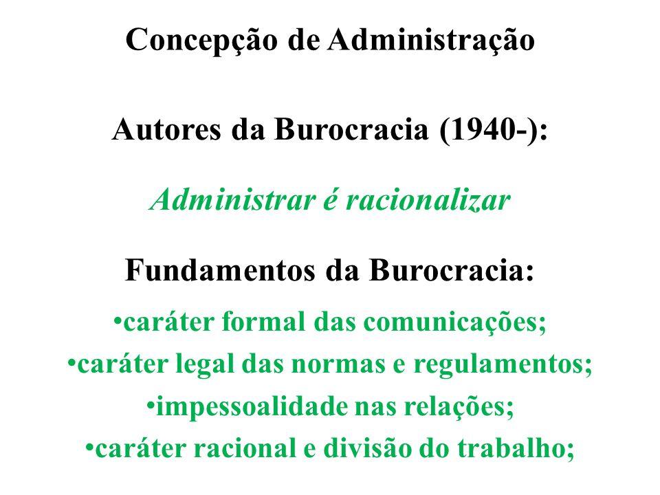 Concepção de Administração Autores da Burocracia (1940-): Administrar é racionalizar Fundamentos da Burocracia: caráter formal das comunicações; carát