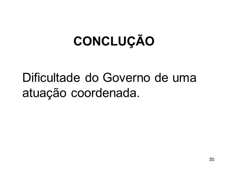 30 CONCLUÇÃO Dificultade do Governo de uma atuação coordenada.