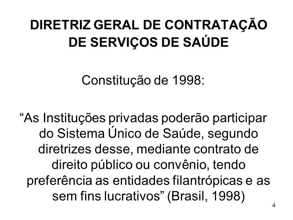 4 DIRETRIZ GERAL DE CONTRATAÇÃO DE SERVIÇOS DE SAÚDE Constitução de 1998: As Instituções privadas poderão participar do Sistema Único de Saúde, segund