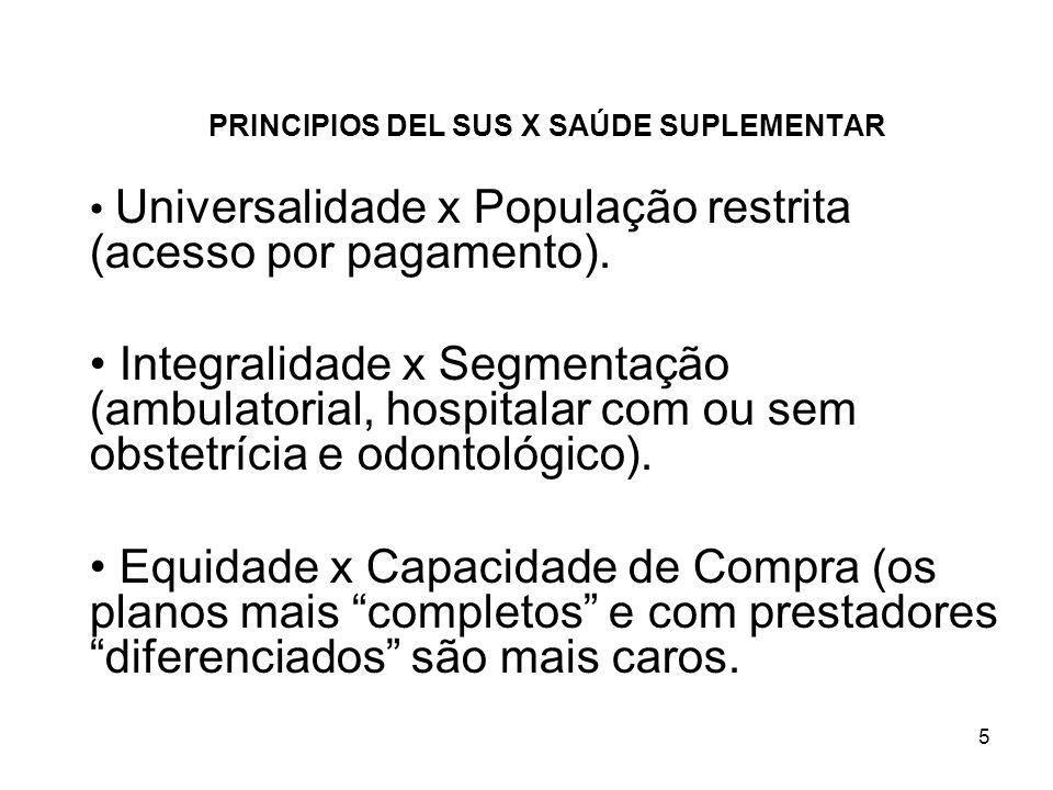 5 PRINCIPIOS DEL SUS X SAÚDE SUPLEMENTAR Universalidade x População restrita (acesso por pagamento). Integralidade x Segmentação (ambulatorial, hospit