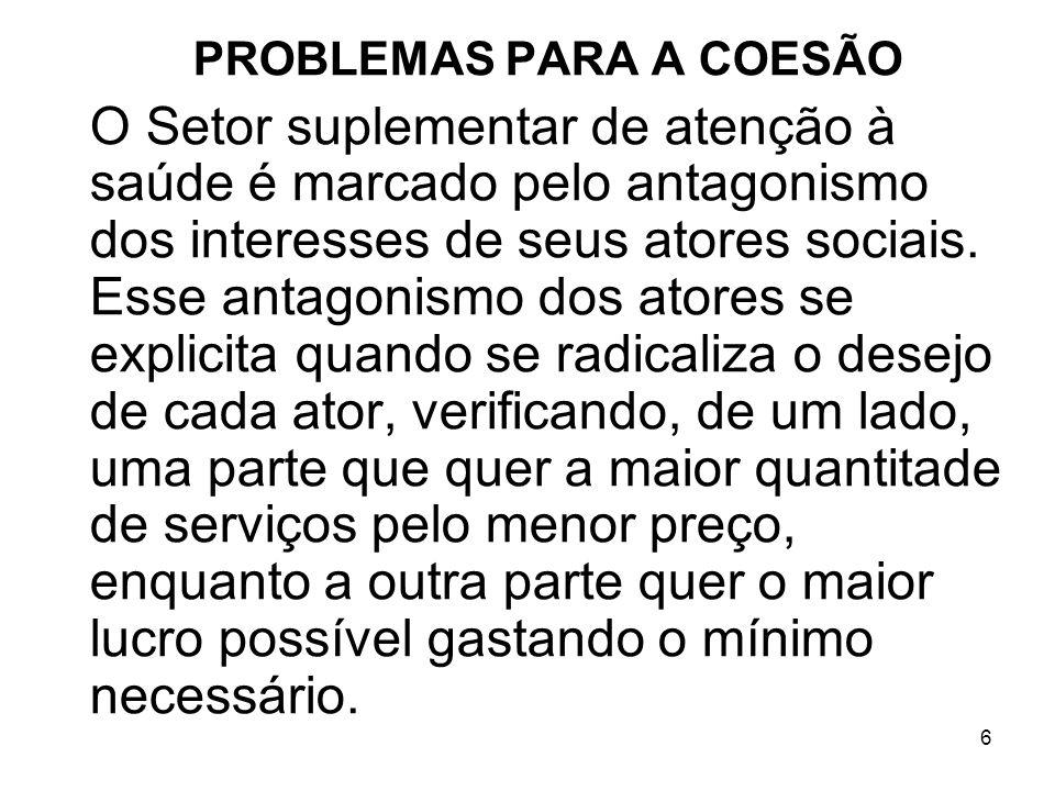 6 PROBLEMAS PARA A COESÃO O Setor suplementar de atenção à saúde é marcado pelo antagonismo dos interesses de seus atores sociais. Esse antagonismo do