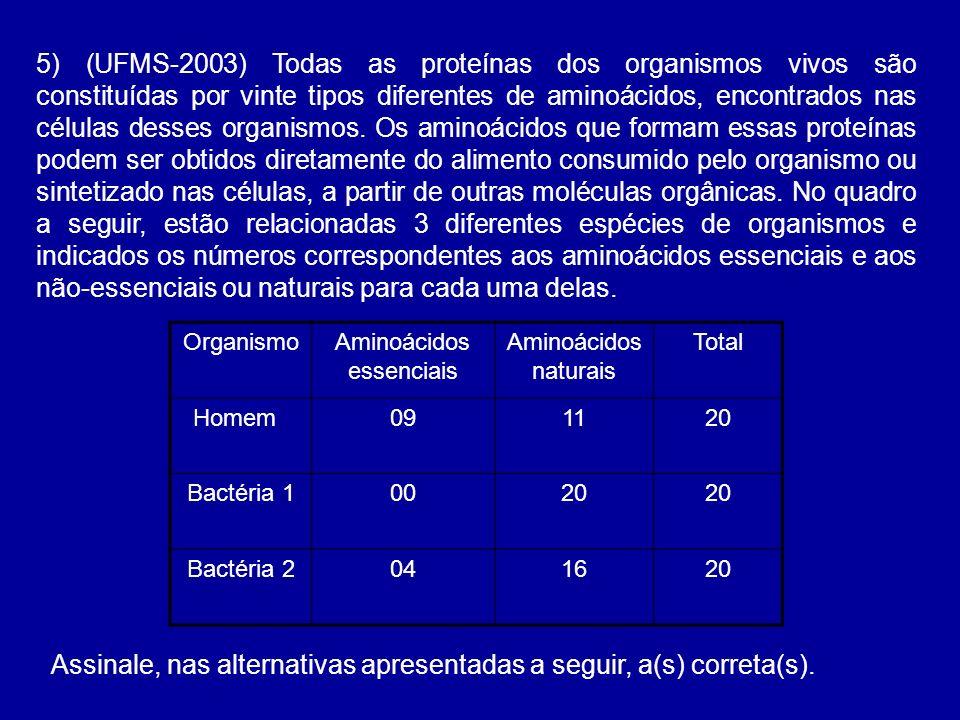 5) (UFMS-2003) Todas as proteínas dos organismos vivos são constituídas por vinte tipos diferentes de aminoácidos, encontrados nas células desses orga