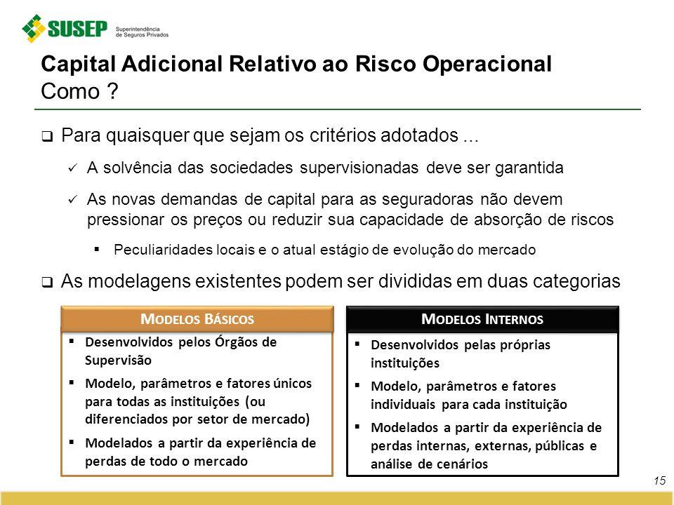 Desenvolvidos pelas próprias instituições Modelo, parâmetros e fatores individuais para cada instituição Modelados a partir da experiência de perdas i