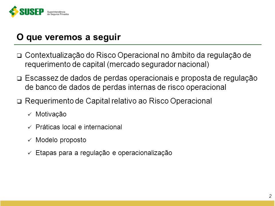 O que veremos a seguir Contextualização do Risco Operacional no âmbito da regulação de requerimento de capital (mercado segurador nacional) Escassez d