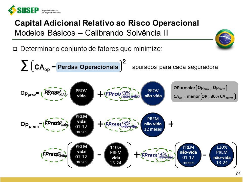 Capital Adicional Relativo ao Risco Operacional Modelos Básicos – Calibrando Solvência II Determinar o conjunto de fatores que minimize: 24 CA op - Pe
