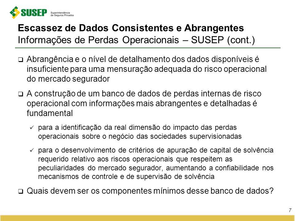 Escassez de Dados Consistentes e Abrangentes Informações de Perdas Operacionais – SUSEP (cont.) Abrangência e o nível de detalhamento dos dados dispon