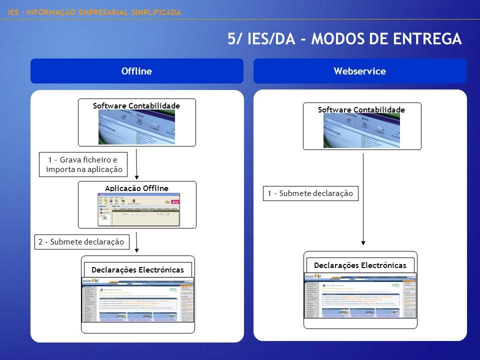 IES - INFORMAÇÃO EMPRESARIAL SIMPLIFICADA 5/ IES/DA - MODOS DE ENTREGA OfflineWebservice Software Contabilidade Aplicação Offline Declarações Electrón